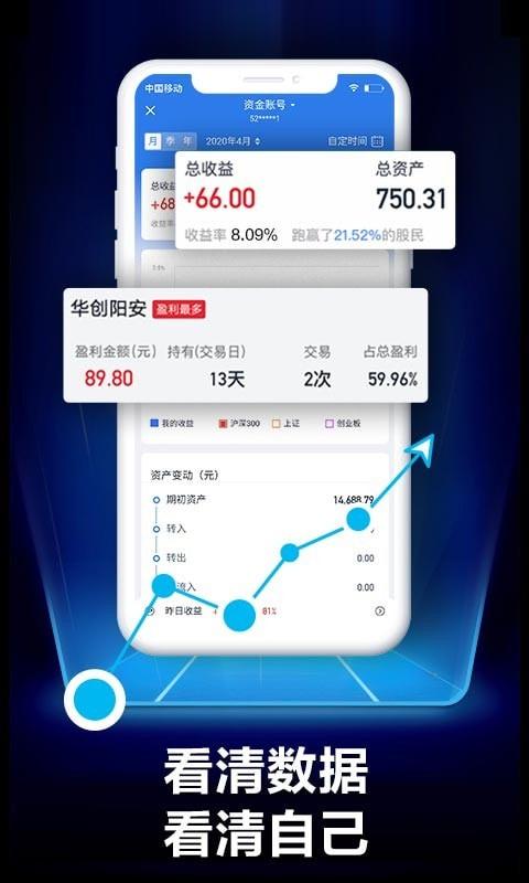 华创e智通安卓版 V2.8.3