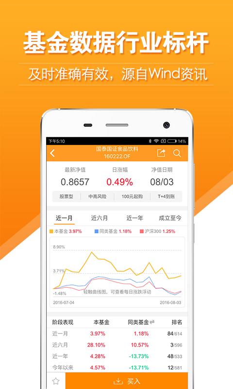 万得基金app官方安卓版 V6.2.5.0